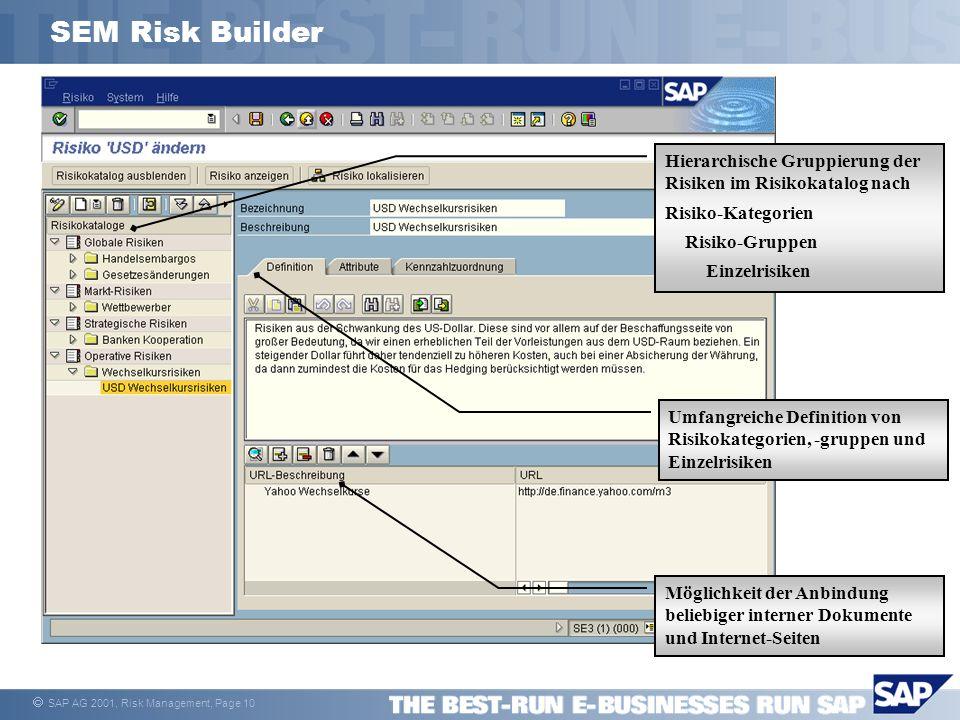 SAP AG 2001, Risk Management, Page 10 SEM Risk Builder Hierarchische Gruppierung der Risiken im Risikokatalog nach Risiko-Kategorien Risiko-Gruppen Ei