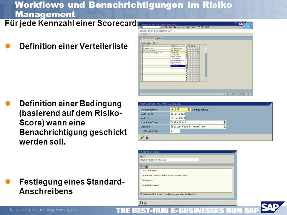 SAP AG 2001, Risk Management, Page 14 Für jede Kennzahl einer Scorecard: Definition einer Verteilerliste Definition einer Bedingung (basierend auf dem