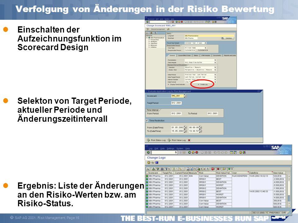 SAP AG 2001, Risk Management, Page 15 Verfolgung von Änderungen in der Risiko Bewertung Einschalten der Aufzeichnungsfunktion im Scorecard Design Sele