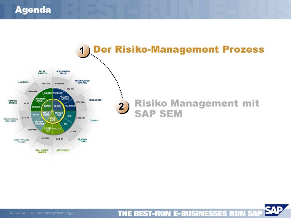SAP AG 2001, Risk Management, Page 3 Der Risiko-Management-Prozess: Unternehmensziele Festlegung von Unternehmenszielen und Strategien zu deren Erreichung.