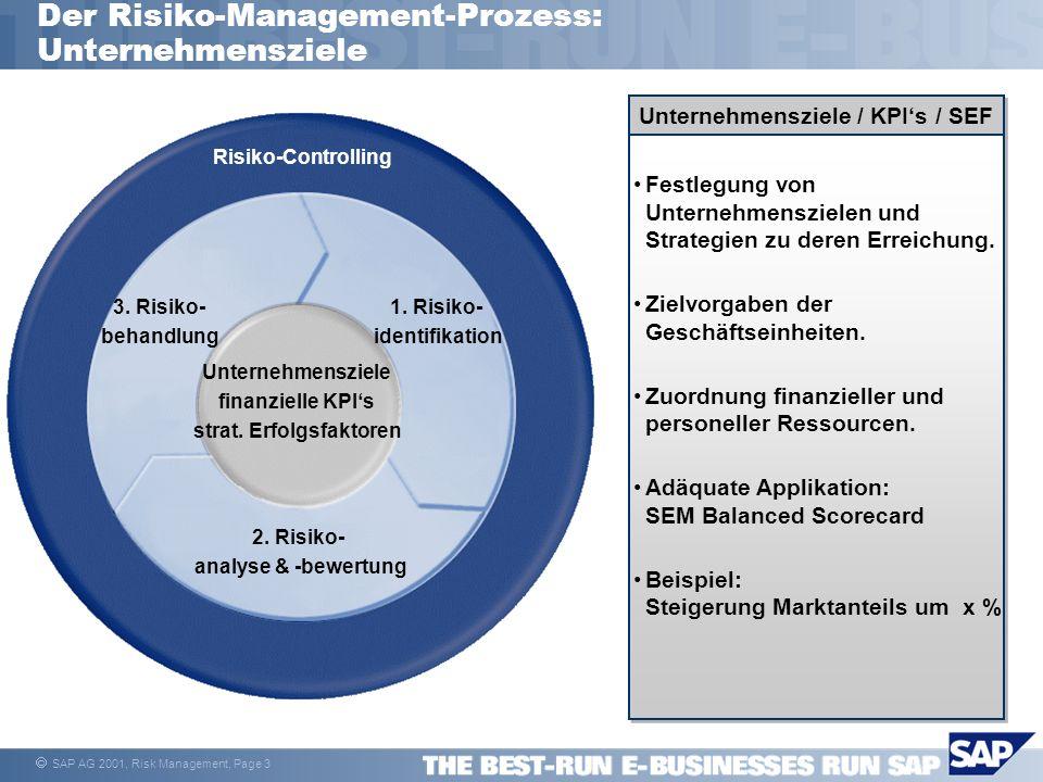 SAP AG 2001, Risk Management, Page 4 Der Risiko-Management-Prozess: Risikoidentifikation Erfassung potentieller Risiken aller Geschäftseinheiten Ablage in einem unternehmesweiten Risiko- Katalog (SEM Risk-Builder) Kategorisierung und detaillierte Beschreibung der Risiken.