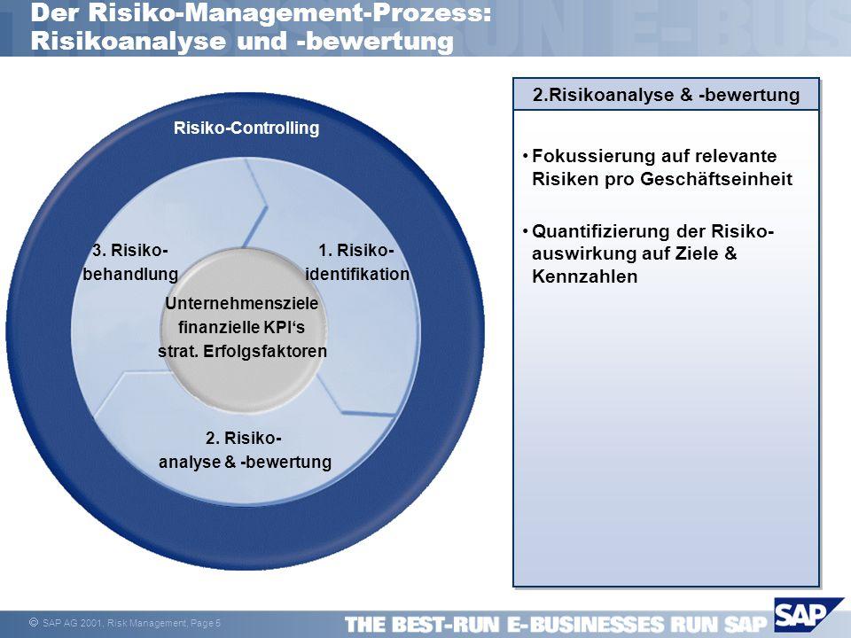 SAP AG 2001, Risk Management, Page 16 Aggregation von Risiko Auswirkungen -3,0 % Kennzahl Erwartungswert Absolute Abweichung Umsatzwachstum Zielwert 9,5 % Scorecard S2 -1,8 % 0,2 % -1,0 % -0,4 % -0,6 % Kennzahl Erwartungswert Absolute Abweichung Umsatzwachstum Zielwert 9,5 % Scorecard S1 Risiko Auswirkung Korrekturwert Risiko 1 Risiko 2 Risiko 3 500.000 300.000 0,0 % 0,4 % -2,5 % -0,9 % Risiko Auswirkung Korrekturwert Risiko 1 Risiko 2 Risiko 3 Review-PeriodeMärz 2001 Ziel-PeriodeDez 2001 Risiko Auswirkung Korrekturwert Ungewichtete Risiko Ausw.
