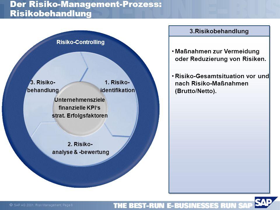 SAP AG 2001, Risk Management, Page 17 Risiko Reporting für den Risiko-Beauftragten Darstellung nach der Risiko-Situation nach Risiko-Kategorien Risiko-Arten Einzelrisiken Betroffene Kennzahlen