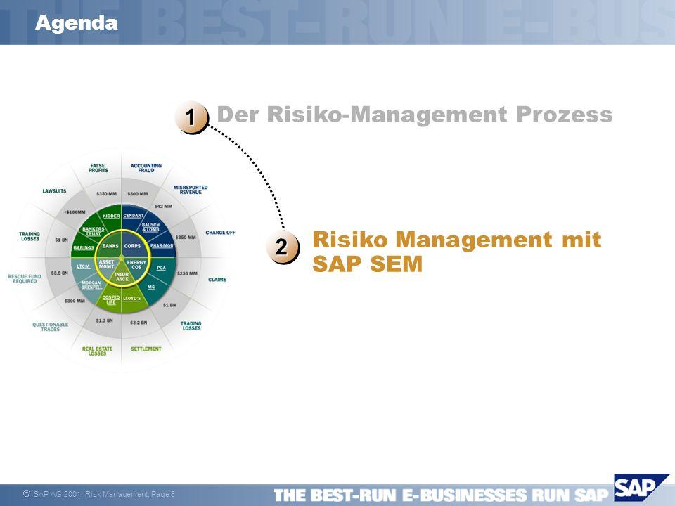 SAP AG 2001, Risk Management, Page 9 Risiko Management Risiko Kategorie Risiko-Art A Risiko 1 Risiko 2 Risiko-Art B Risiko 3 Risiko-Analyse Risiko-Bewertung Risiko-Maßnahmen Risiko-Controlling R-Früherkennung Methoden gestützte Quantifizierung von Risiken außerhalb SAP SEM Risiko-Frühindikatoren (Kennzahlen) Wert-Management Value Based Management VBM Kennzahlen ROCE, DCF, EP, etc Generische Werttreiber Umsatzwachstum, Margen, Investitionen, Steuern, WACC Business spezifische Werttreiber Die BSC als Rahmen für VBM und Risiko-Management Balanced Scorecard Strategie Ziele Kennzahlen Finanzielle Spitzenkennzahlen (KPI) Strategische Erfolgsfaktoren (SEF) Maßnahmen Risiken beeinflussen Ergebnisse von Kennzahlen