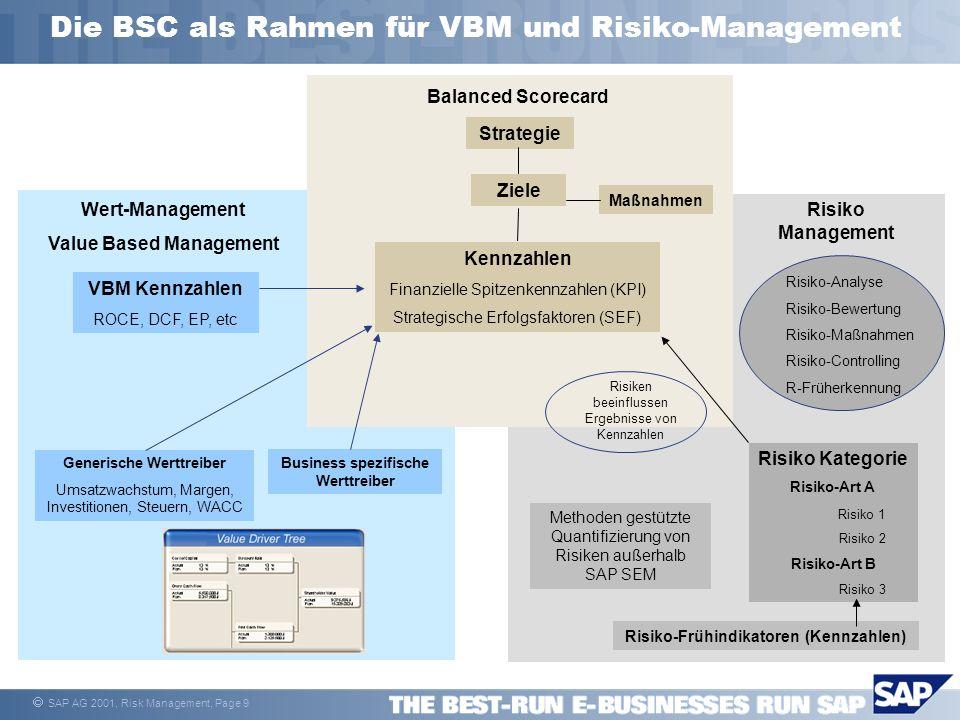 SAP AG 2001, Risk Management, Page 20 Vorteile Die Auswirkungen von Risiken können für alle Kennzahlen, Strategien und Strategieelemente quantifiziert werden.