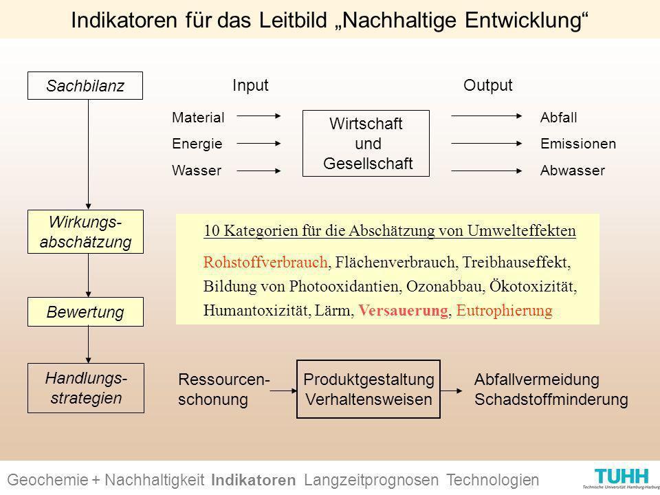 Wirkungs- abschätzung Bewertung Wirtschaft und Gesellschaft Input Abfall Emissionen Abwasser Output Sachbilanz Geochemie + Nachhaltigkeit Indikatoren
