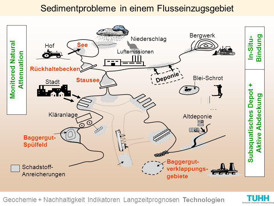 See Rückhaltebecken Stausee Baggergut- Spülfeld Baggergut- verklappungs- gebiete Luftemissionen Bergwerk Niederschlag Hof Stadt Kläranlage Altdeponie