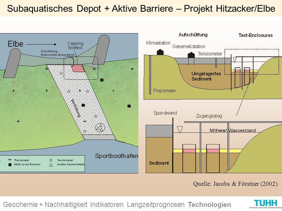 Geochemie + Nachhaltigkeit Indikatoren Ursachen + Wirkungen Technologien Elbe Subaquatisches Depot + Aktive Barriere – Projekt Hitzacker/Elbe Quelle: