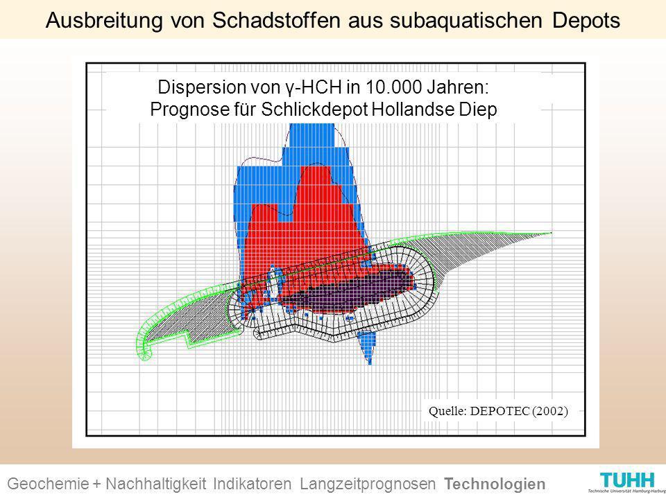 Dispersion von γ-HCH in 10.000 Jahren: Prognose für Schlickdepot Hollandse Diep Quelle: DEPOTEC (2002) Ausbreitung von Schadstoffen aus subaquatischen