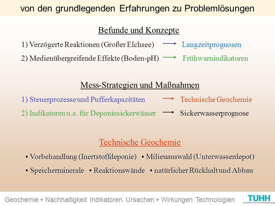 Geochemie + Nachhaltigkeit Indikatoren Ursachen + Wirkungen Technologien Befunde und Konzepte 1) Verzögerte Reaktionen (Großer Elchsee) Langzeitprogno