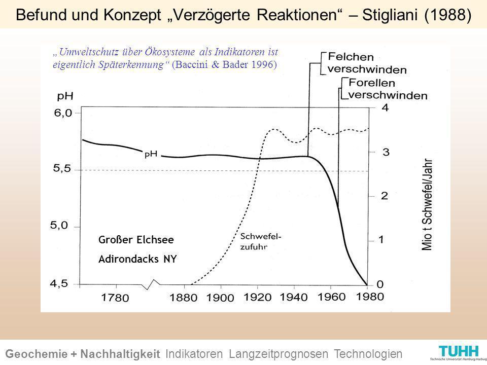 Geochemie + Nachhaltigkeit Indikatoren Ursachen + Wirkungen Technologien Umweltschutz über Ökosysteme als Indikatoren ist eigentlich Späterkennung (Ba