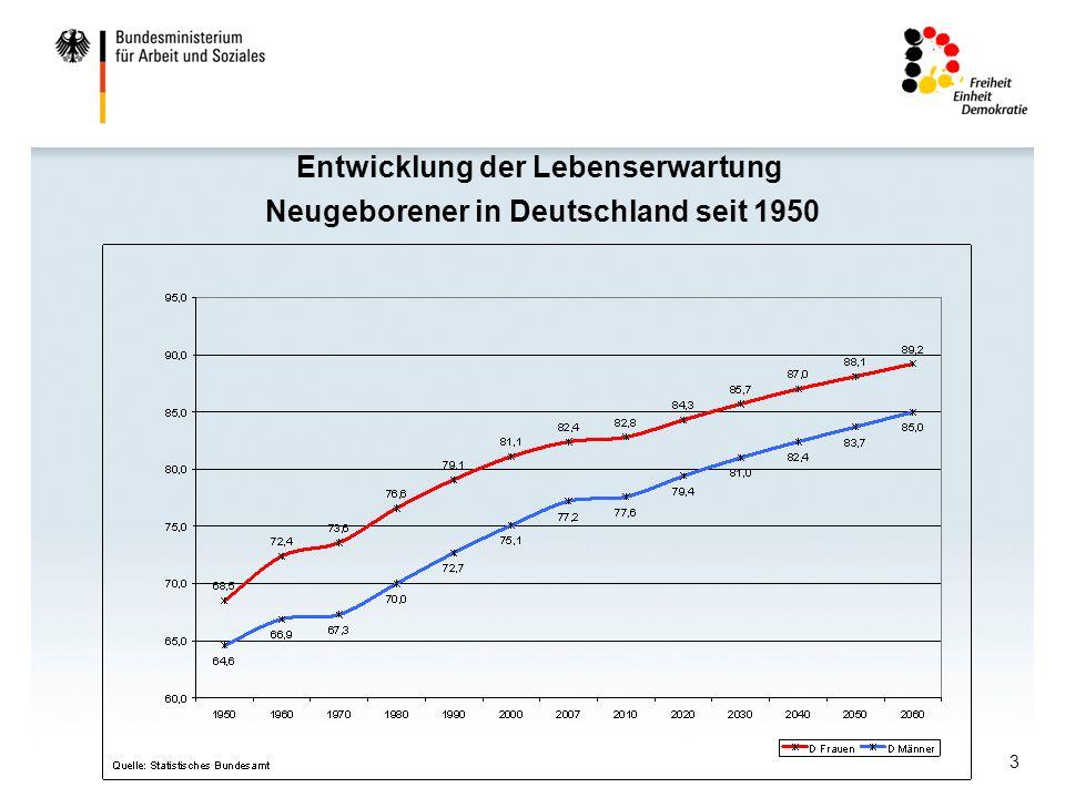 3 Entwicklung der Lebenserwartung Neugeborener in Deutschland seit 1950
