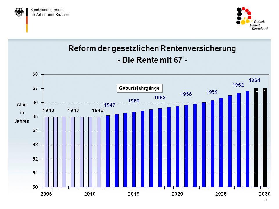 5 Geburtsjahrgänge Alter in Jahren Reform der gesetzlichen Rentenversicherung - Die Rente mit 67 -