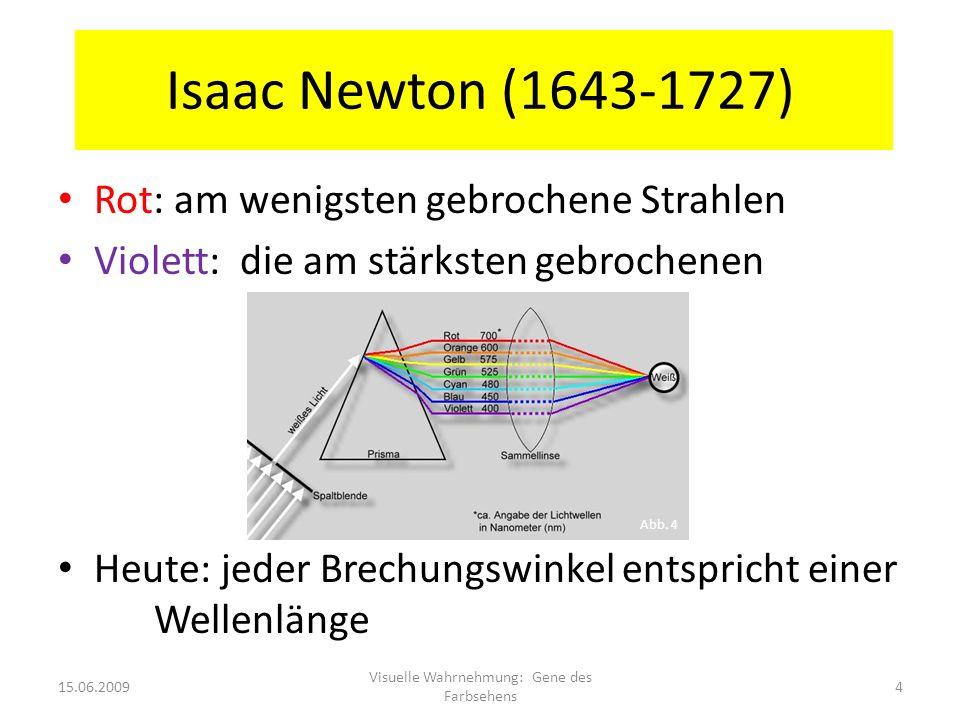 Isaac Newton (1643-1727) Rot: am wenigsten gebrochene Strahlen Violett: die am stärksten gebrochenen Heute: jeder Brechungswinkel entspricht einer Wel