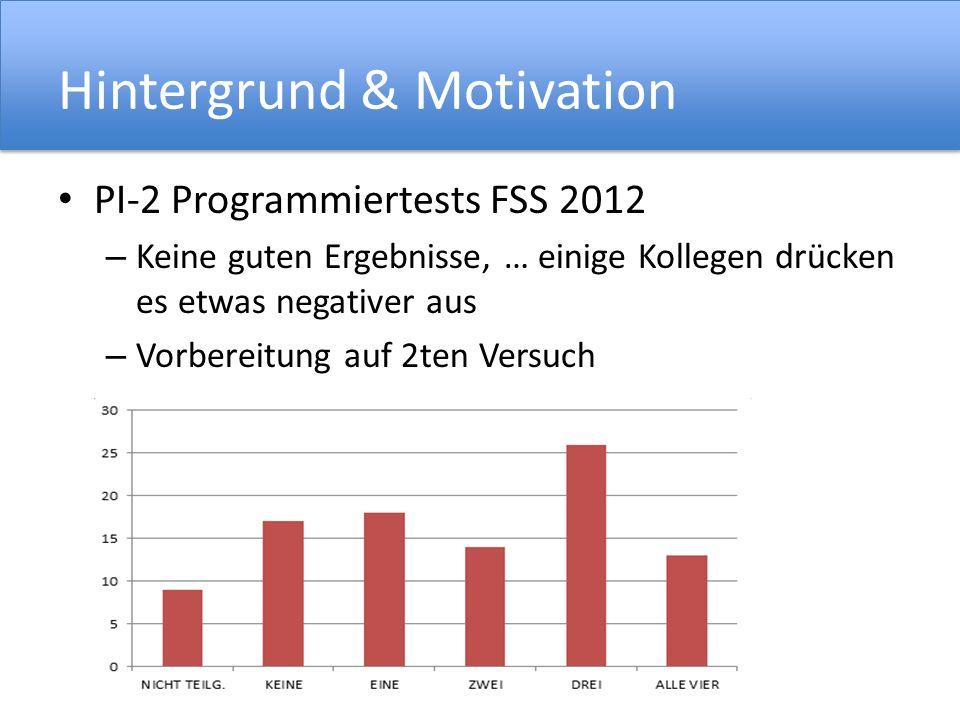 Hintergrund & Motivation PI-2 Programmiertests FSS 2012 – Keine guten Ergebnisse, … einige Kollegen drücken es etwas negativer aus – Vorbereitung auf