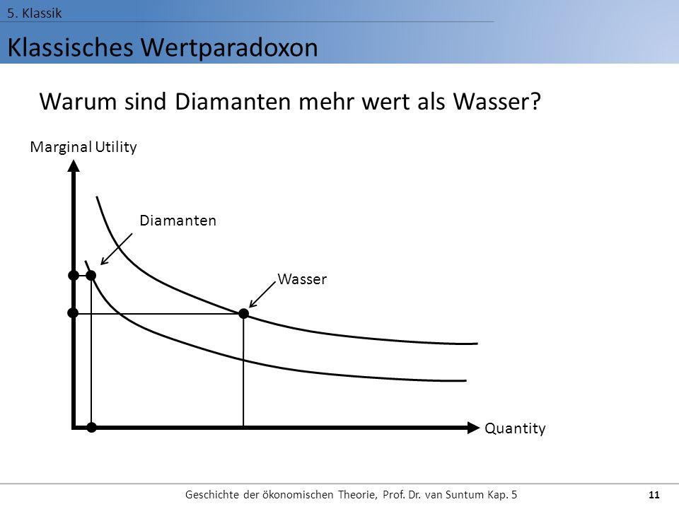 Klassisches Wertparadoxon 5.Klassik Geschichte der ökonomischen Theorie, Prof.