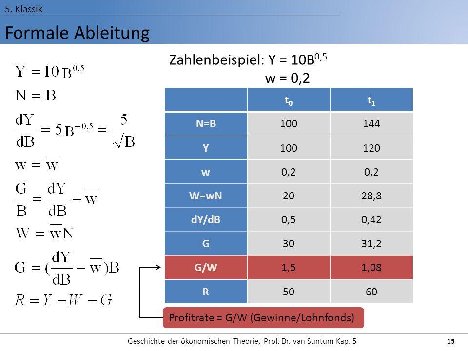 Formale Ableitung 5.Klassik Geschichte der ökonomischen Theorie, Prof.