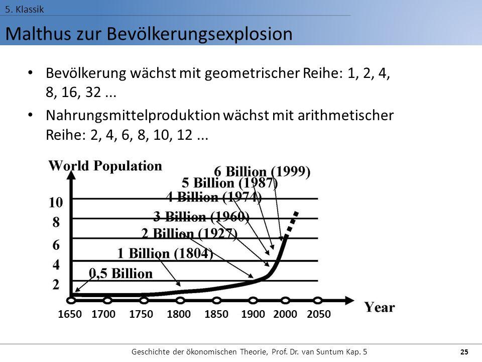 Malthus zur Bevölkerungsexplosion 5.Klassik Geschichte der ökonomischen Theorie, Prof.