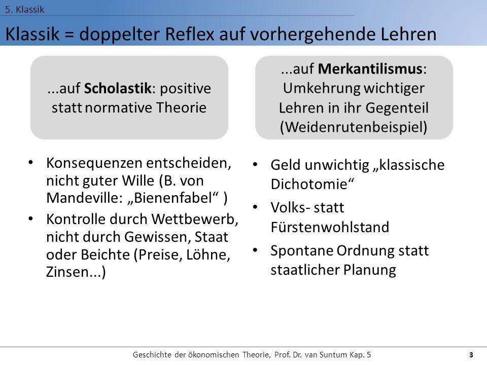 Klassik = doppelter Reflex auf vorhergehende Lehren 5.