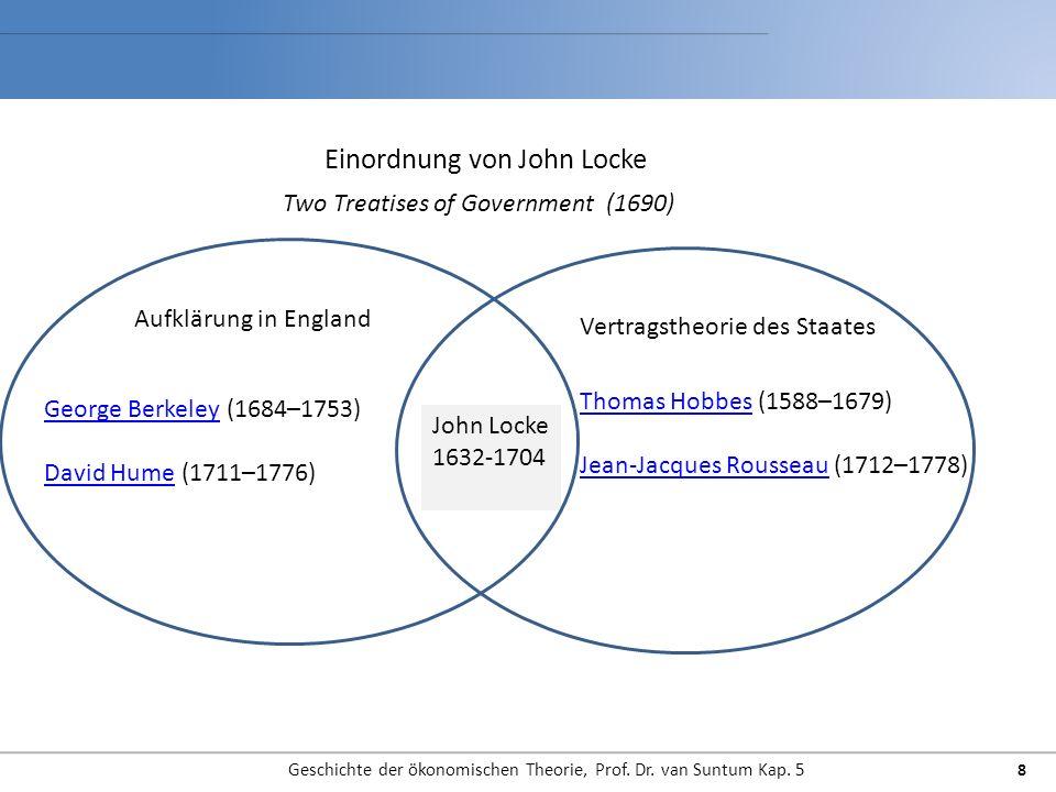 Einordnung von John Locke Geschichte der ökonomischen Theorie, Prof.