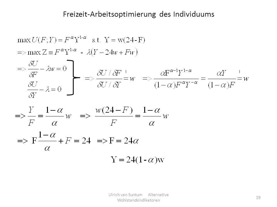 Ulrich van Suntum Alternative Wohlstandsindikatoren 19 Freizeit-Arbeitsoptimierung des Individuums