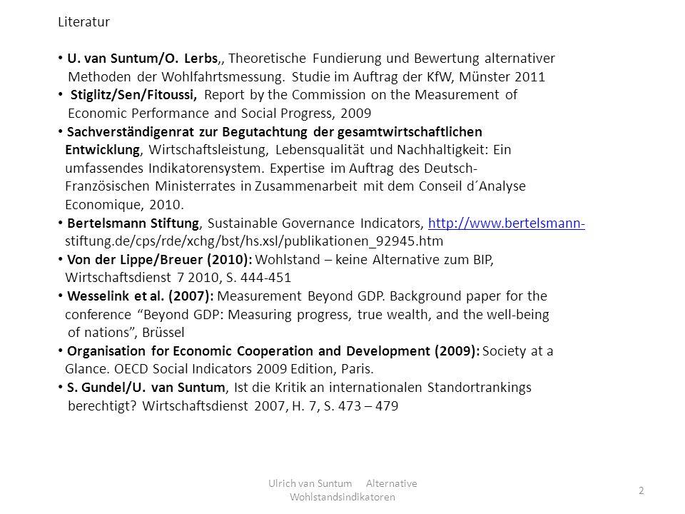 Literatur U. van Suntum/O. Lerbs,, Theoretische Fundierung und Bewertung alternativer Methoden der Wohlfahrtsmessung. Studie im Auftrag der KfW, Münst