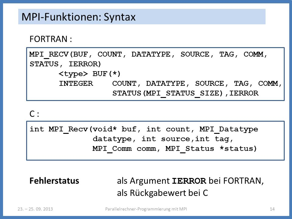 23. – 25. 09. 2013Parallelrechner-Programmierung mit MPI14 MPI-Funktionen: Syntax FORTRAN : MPI_RECV(BUF, COUNT, DATATYPE, SOURCE, TAG, COMM, STATUS,