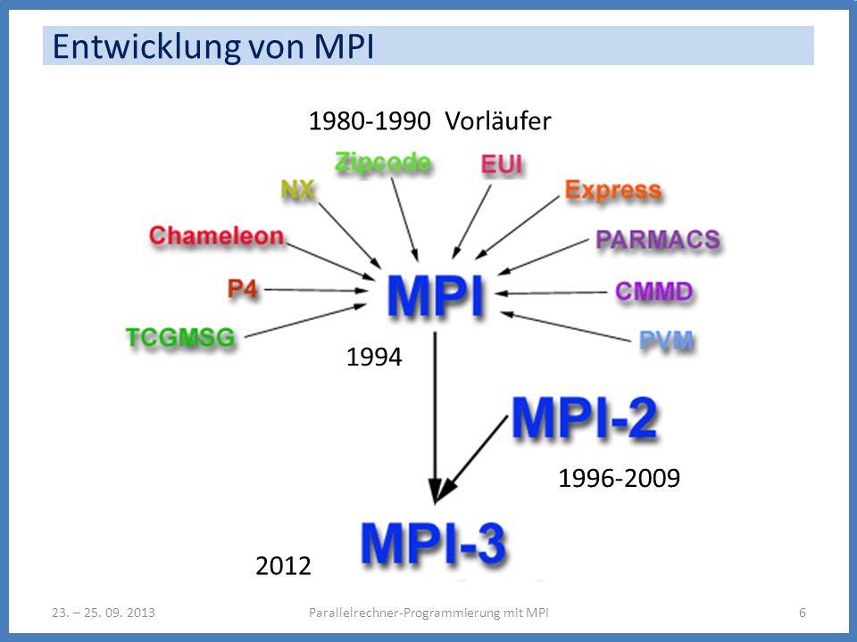 Entwicklung von MPI 23. – 25. 09. 2013Parallelrechner-Programmierung mit MPI6 1980-1990 Vorläufer 1994 1996-2009 2012