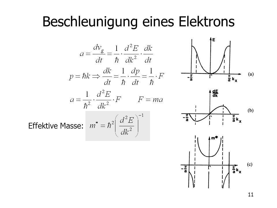 11 Beschleunigung eines Elektrons Effektive Masse: