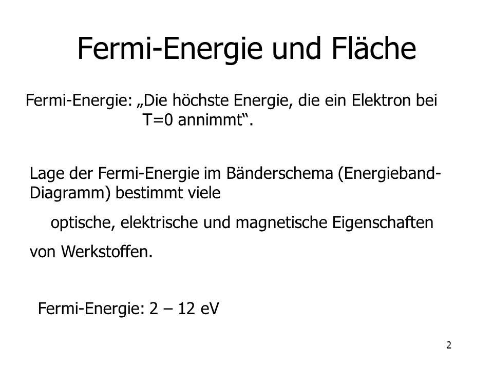 2 Fermi-Energie und Fläche Fermi-Energie: Die höchste Energie, die ein Elektron bei T=0 annimmt. Lage der Fermi-Energie im Bänderschema (Energieband-