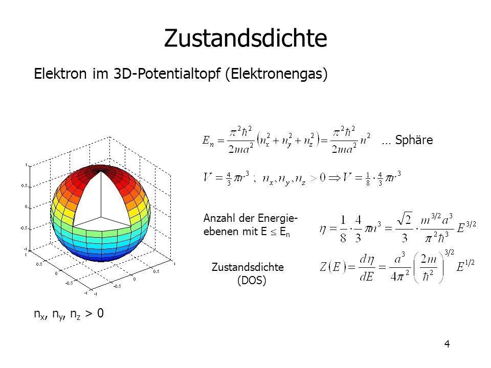 5 Anzahldichte Anzahl der Elektronen pro Energieeinheit Wieviel Elektronen mit der Energie gibt es im Bereich (E,E+dE) .