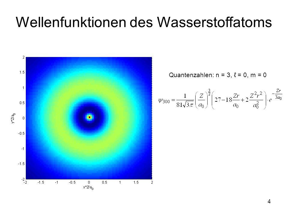 4 Wellenfunktionen des Wasserstoffatoms Quantenzahlen: n = 3, = 0, m = 0