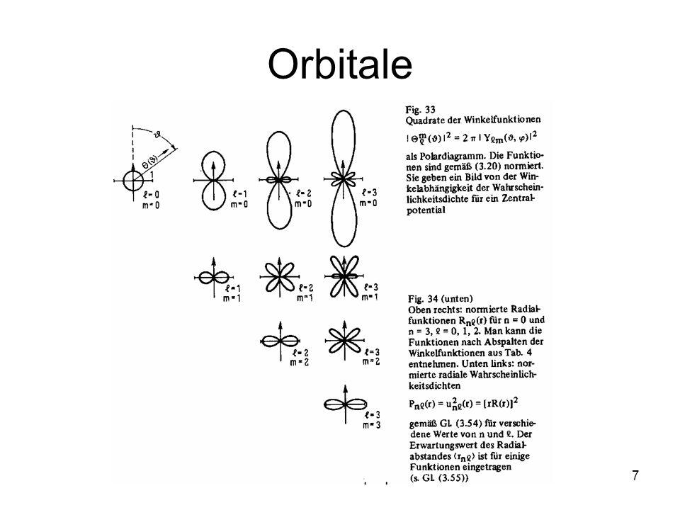 Orbitale 7