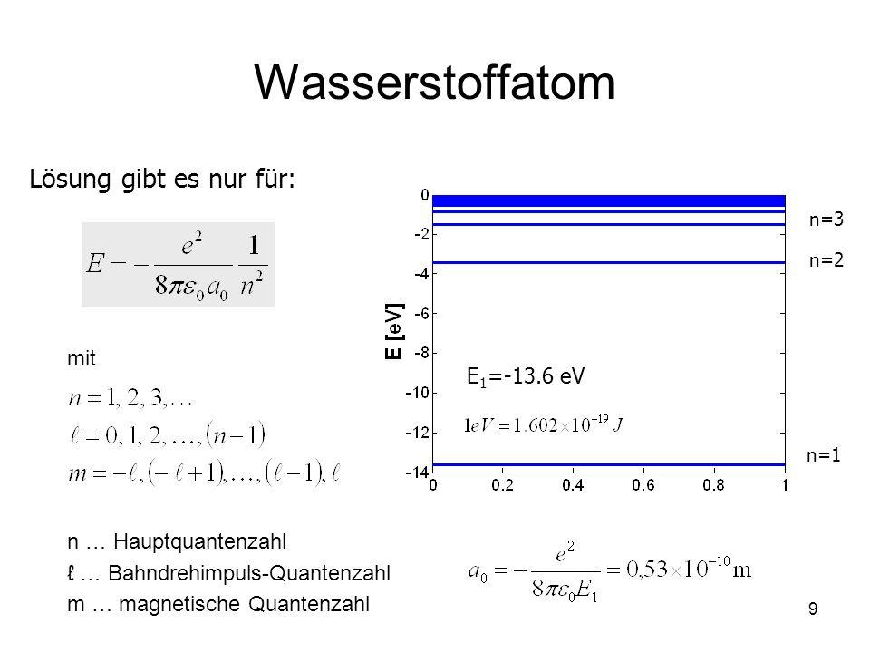 10 Termschema des Wasserstoffs Fig. 28, Seite 69