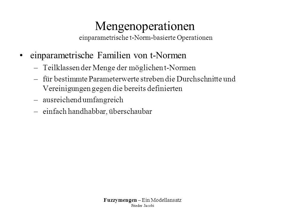Fuzzymengen – Ein Modellansatz Frieder Jacobi Mengenoperationen Erweiterungsprinzip: –sei g eine n-stellige Funktion in X: –lässt sich g auf unscharfe Zahlen aus erweitern.