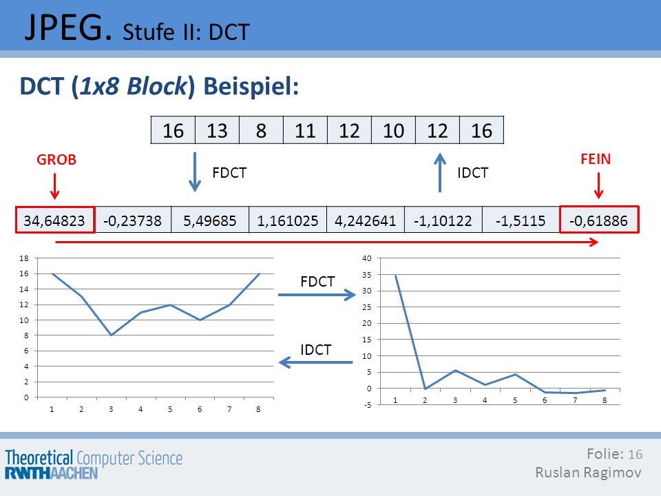 JPEG. Stufe II: DCT Folie: Ruslan Ragimov 16 DCT (1x8 Block) Beispiel: FDCT 161381112101216 34,64823-0,237385,496851,1610254,242641-1,10122-1,5115-0,6