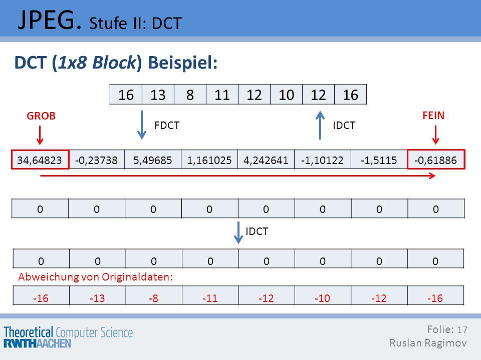 JPEG. Stufe II: DCT Folie: Ruslan Ragimov 17 DCT (1x8 Block) Beispiel: FDCT 161381112101216 34,64823-0,237385,496851,1610254,242641-1,10122-1,5115-0,6