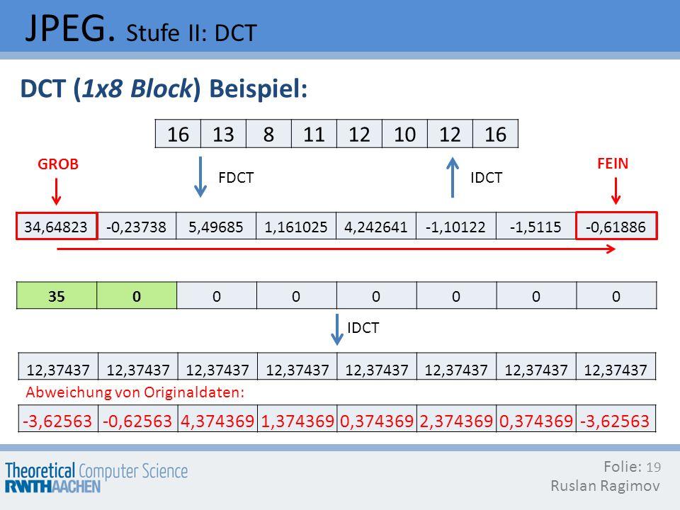 JPEG. Stufe II: DCT Folie: Ruslan Ragimov 19 DCT (1x8 Block) Beispiel: FDCT 161381112101216 34,64823-0,237385,496851,1610254,242641-1,10122-1,5115-0,6