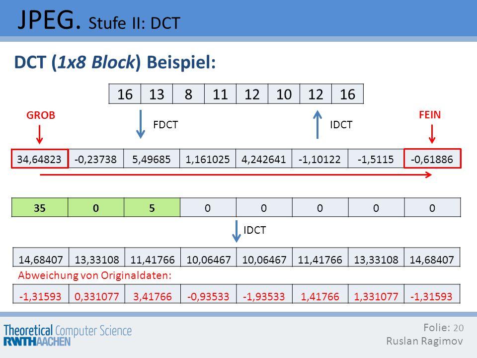 JPEG. Stufe II: DCT Folie: Ruslan Ragimov 20 DCT (1x8 Block) Beispiel: FDCT 161381112101216 34,64823-0,237385,496851,1610254,242641-1,10122-1,5115-0,6