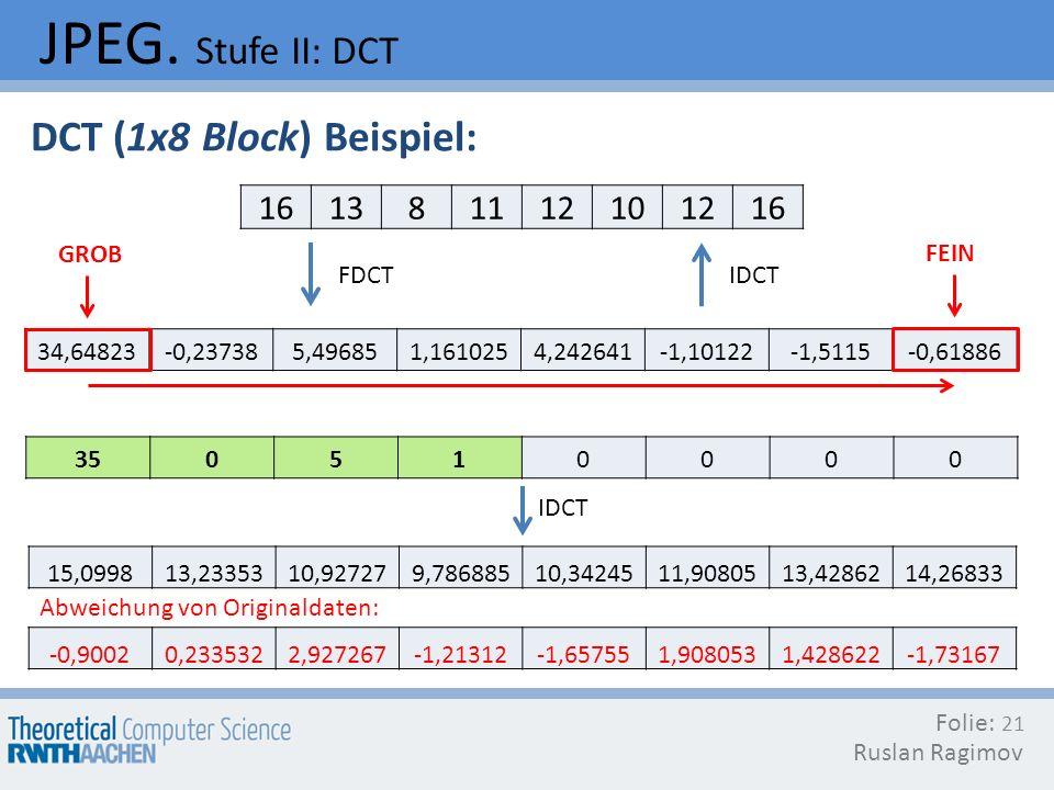 JPEG. Stufe II: DCT Folie: Ruslan Ragimov 21 DCT (1x8 Block) Beispiel: FDCT 161381112101216 34,64823-0,237385,496851,1610254,242641-1,10122-1,5115-0,6