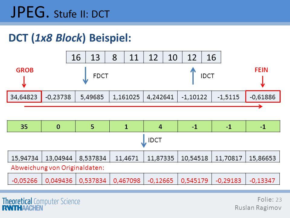 JPEG. Stufe II: DCT Folie: Ruslan Ragimov 23 DCT (1x8 Block) Beispiel: FDCT 161381112101216 34,64823-0,237385,496851,1610254,242641-1,10122-1,5115-0,6