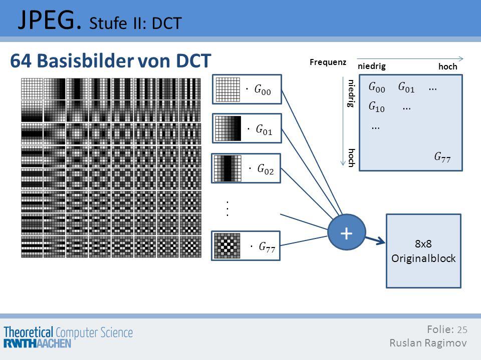 JPEG. Stufe II: DCT Folie: Ruslan Ragimov 25 64 Basisbilder von DCT... + 8x8 Originalblock niedrig hoch niedrig hoch Frequenz