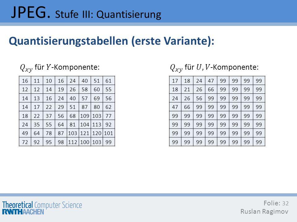 JPEG. Stufe III: Quantisierung Folie: Ruslan Ragimov 32 Quantisierungstabellen (erste Variante): 1611101624405161 12 141926586055 1413162440576956 141