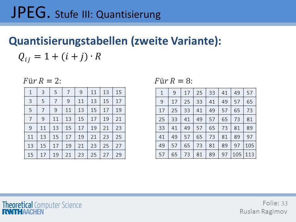 JPEG. Stufe III: Quantisierung Folie: Ruslan Ragimov 33 Quantisierungstabellen (zweite Variante): 13579111315 357911131517 5791113151719 7911131517192