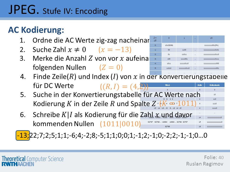 JPEG. Stufe IV: Encoding Folie: Ruslan Ragimov 40 AC Kodierung: 1.Ordne die AC Werte zig-zag nacheinander -13;22;7;2;5;1;1;-6;4;-2;8;-5;1;1;0;0;1;-1;2
