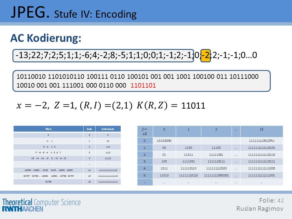 JPEG. Stufe IV: Encoding Folie: Ruslan Ragimov 42 AC Kodierung: -13;22;7;2;5;1;1;-6;4;-2;8;-5;1;1;0;0;1;-1;2;-1;0;-2;2;-1;-1;0…0 10110010 1101010110 1