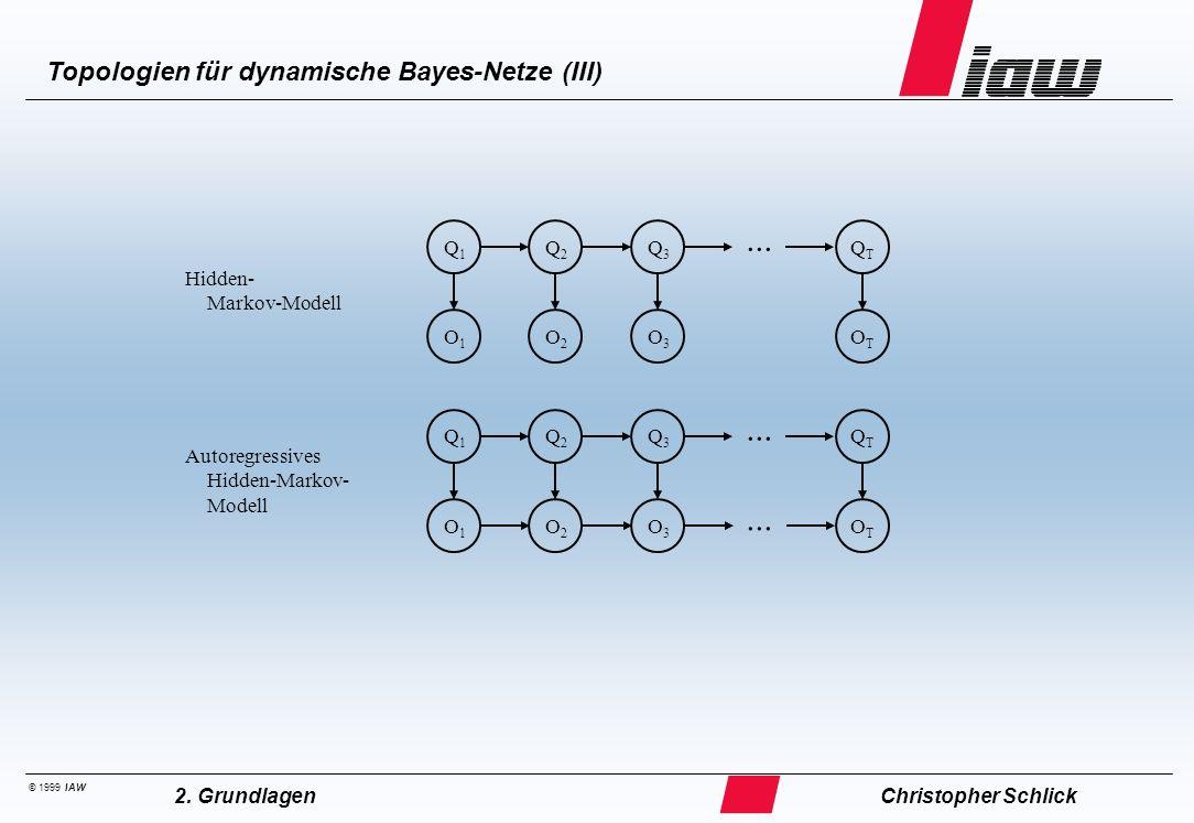 © 1999 IAW Topologien für dynamische Bayes-Netze (III) Christopher Schlick2. Grundlagen Hidden- Markov-Modell Autoregressives Hidden-Markov- Modell Q1