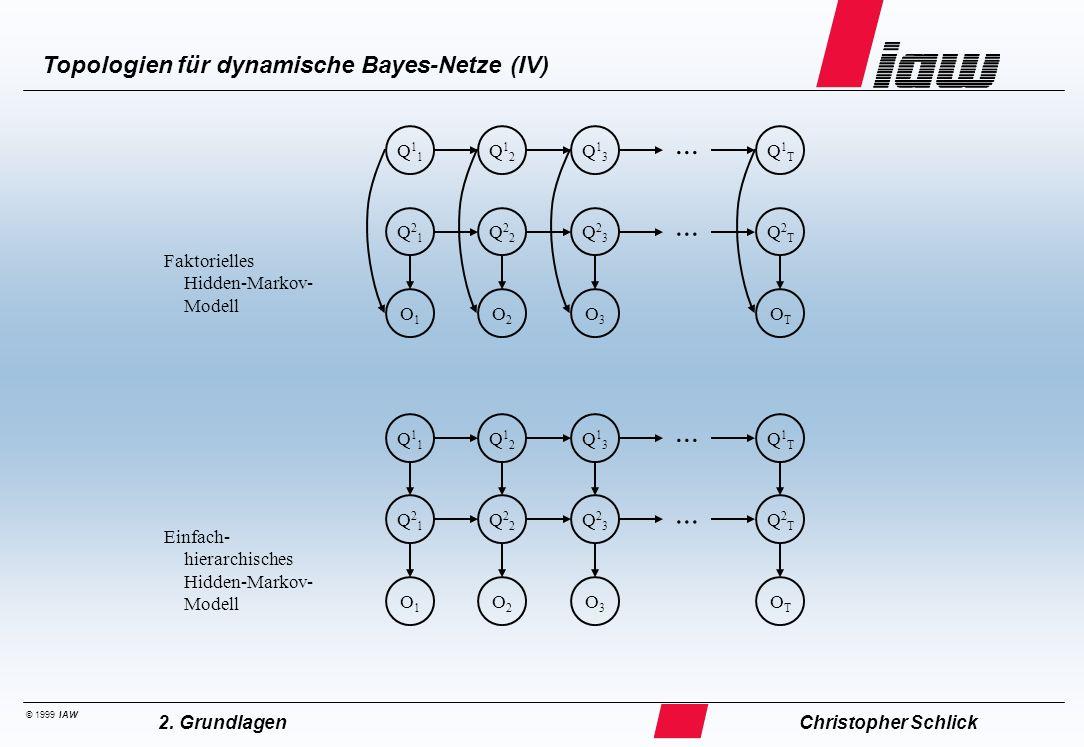 © 1999 IAW Topologien für dynamische Bayes-Netze (IV) Christopher Schlick2. Grundlagen Faktorielles Hidden-Markov- Modell Einfach- hierarchisches Hidd
