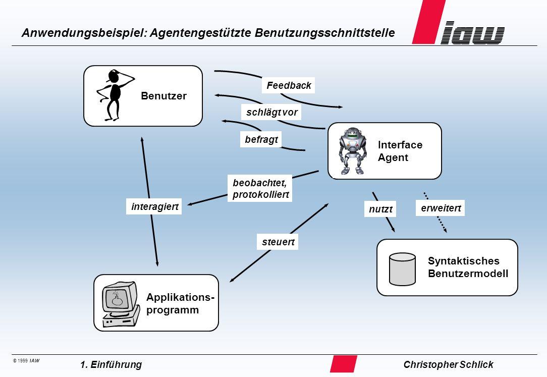 © 1999 IAW Christopher Schlick1. Einführung Anwendungsbeispiel: Agentengestützte Benutzungsschnittstelle Benutzer Applikations- programm interagiert S