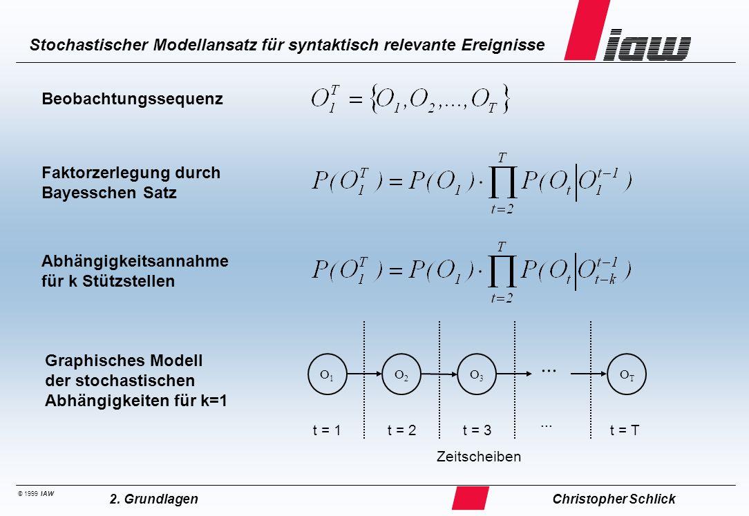 © 1999 IAW Stochastischer Modellansatz für syntaktisch relevante Ereignisse Christopher Schlick2. Grundlagen Graphisches Modell der stochastischen Abh